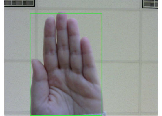 Counting People: Use OpenCV for Edge Detection | Digit