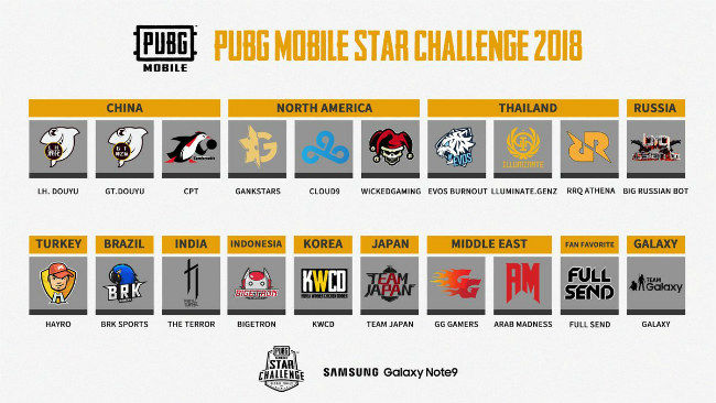 PUBG Mobile Star Challenge gives 10 lucky winners a chance