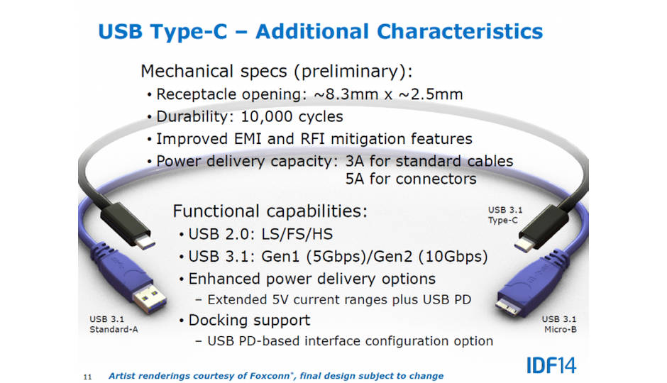 Usb 3 1 Type C To Feature Reversible Plugs Digit In