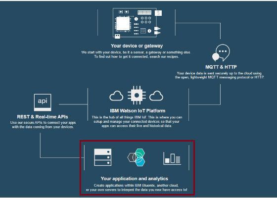 zend framework tutorial pdf free download
