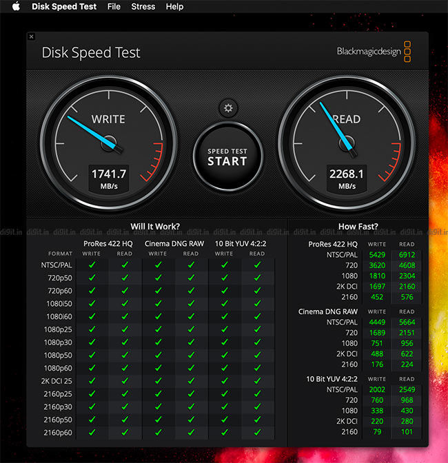 Samsung SSD X5 Review: When Thunderbolt meets NVMe