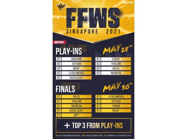 The Free Fire World Series 2021 Singapore will witness 18 teams from 11 regions across the world