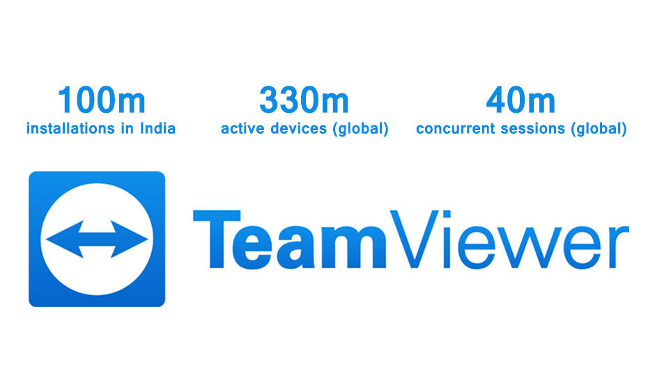TeamViewer reveals usage stats around 100 million installations in India