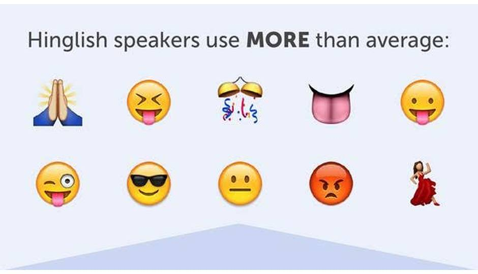 hinglish users are fond of party emojis swiftkey report digit in