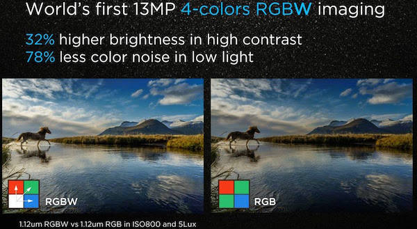 All you need to know about smartphone camera technology