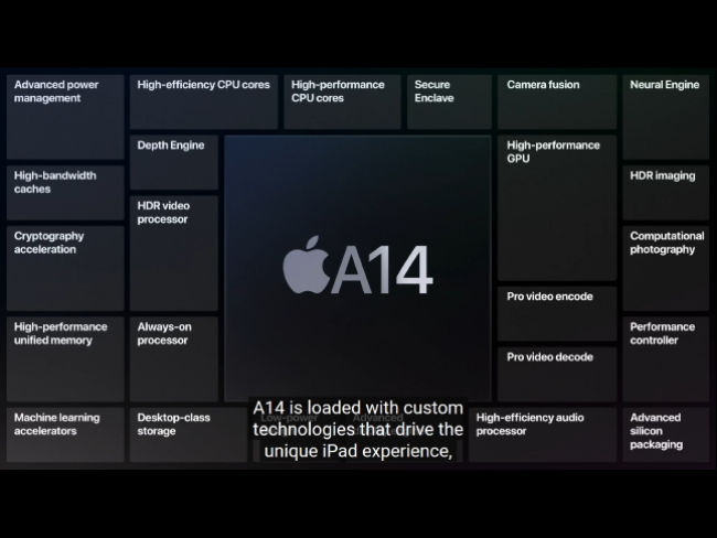 Apple A14 SoC is the world's first commercially available 5nm chip