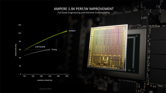 NVIDIA Ampere Performance Improvements Over Turing