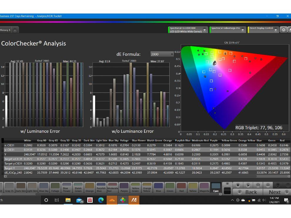 Realme 32-इंच FHD टीवी का कलरचेकर विश्लेषण।