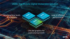 ARM Cortex A78 and Cortex X1 cores are designed for big things