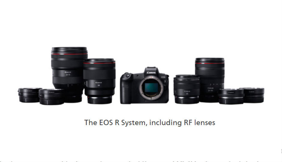 Canon EOS R is the companys first full frame mirrorless cameraTech ...