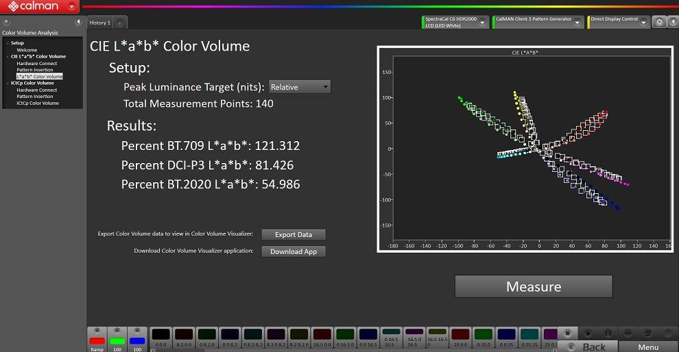 ROG Flow x13 colour space coverage