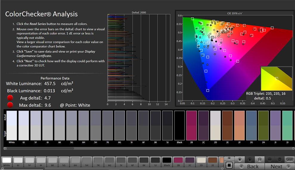 Oppo F19 Pro+ 5G colour profile set to default