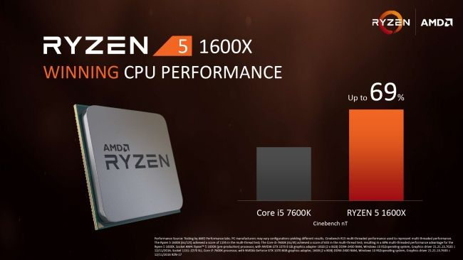 AMD Ryzen 5 CPUs Launch release pricing