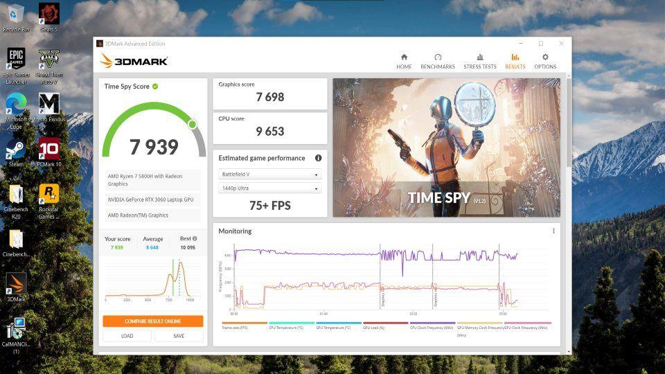 एचपी विक्टस 16 गेमिंग लैपटॉप प्रदर्शन बेंचमार्क समीक्षा 3