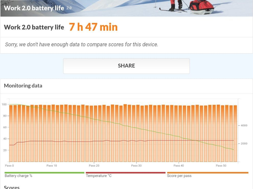 Samsung Galaxy tab A7 battery benchmark