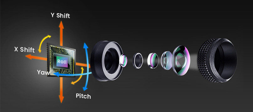 Smartphone cameras now come with optical, sensor shift and electronic based image stabilisation