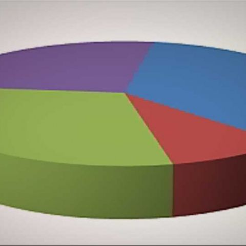 ThinkDigit Weekly Poll Results (Windows 8 Consumer Preview)