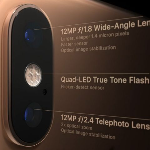 wholesale dealer 25121 f75db iPhone Xs, iPhone Xs Max, iPhone XR cameras explained