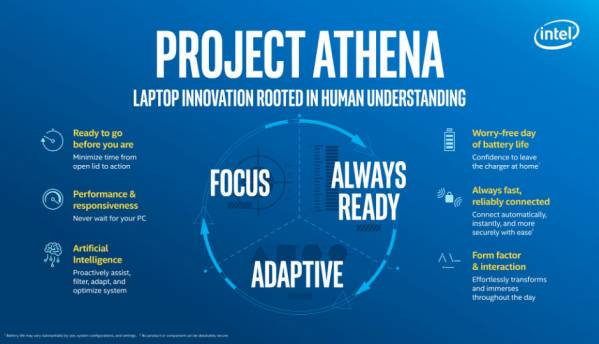 Intel Project Athena laptops will be available in H2 2019 across Windows and Chrome