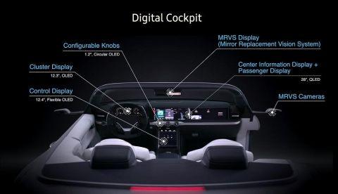 CES 2019: Samsung shows off Digital Cockpit with Harman