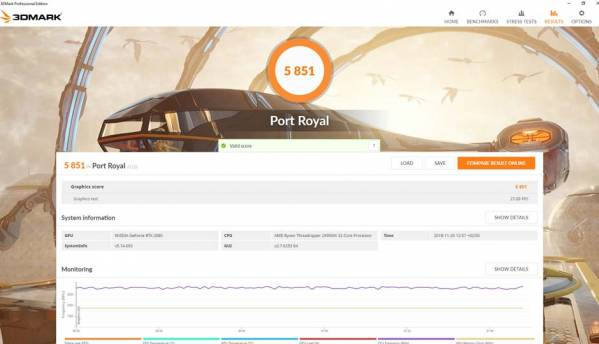3DMark Port Royal real time ray-tracing benchmark is now available