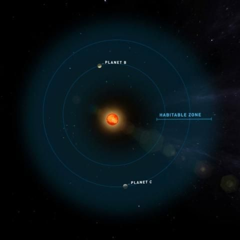 Scientists discover two new 'Earth-like' planets