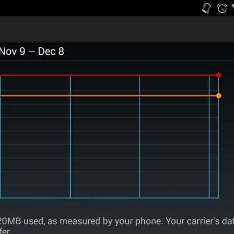 How to set internet data limit on Android phones and Tablets
