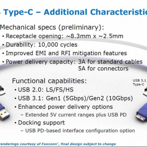 USB 3.1 Type C to feature reversible plugs