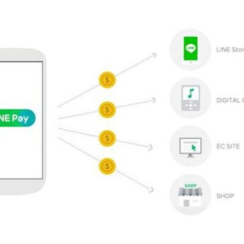 Line Pay: Line releases new mobile payment service