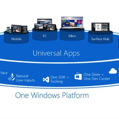 Interview: Microsoft talks on Universal Windows Platform