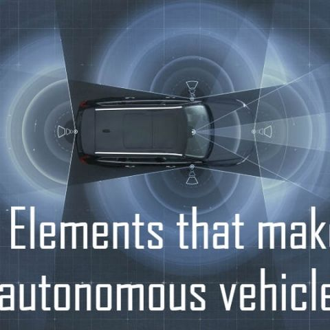 The self-drive knowhow: Elements that make autonomous cars tick