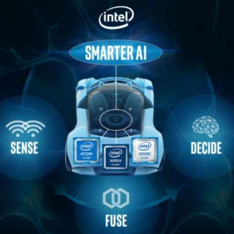 Intel wants to make autonomous driving as human as possible