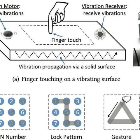 Here comes a finger vibration-based system to secure your car