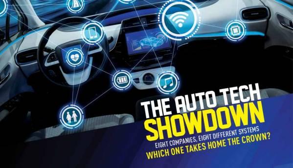 In-car technology comparison: Ford v. Hyundai v. Honda v. Maruti v. Skoda v. Tata v. Toyota v. Volkswagen
