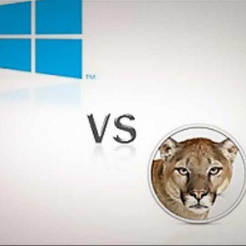 Speed testing Windows 8 and OS X Mountain Lion