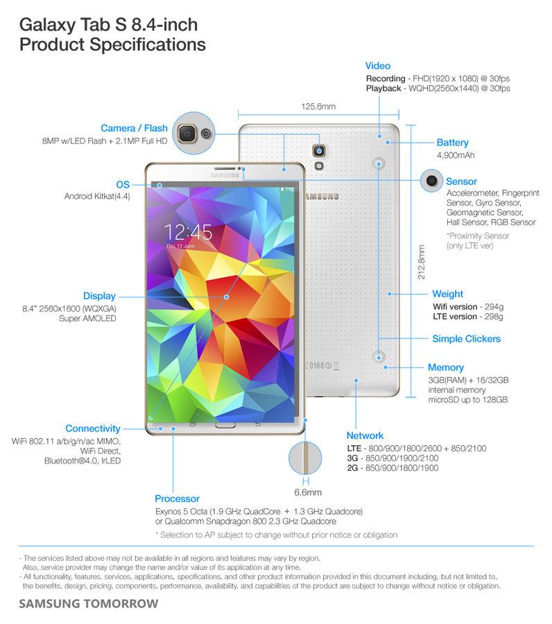 Samsung Galaxy Tab S 8.4, Galaxy Tab S 10.5 officially ...