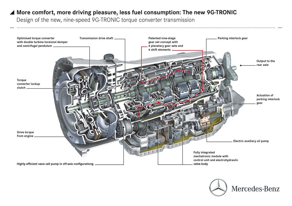 Mercedes Details The 9 Speed Automatic Transmission Digit In
