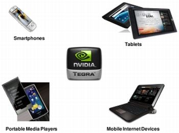 Tegra 2 devices