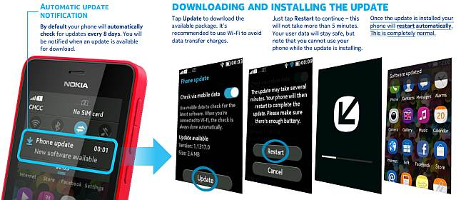 WhatsApp now available for Nokia Asha 501: Here's how to update