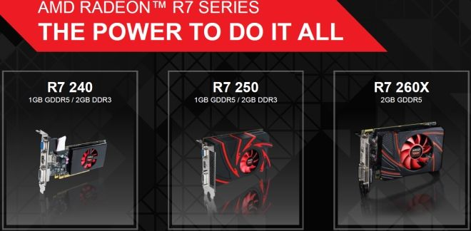 AMD launches the R7 series graphics cards | Digit